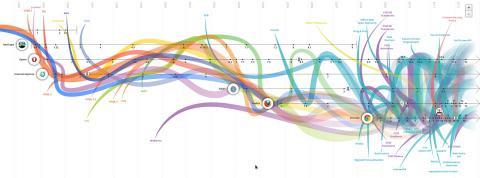 Дизайн сайтов, инфогафика